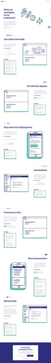 Intercom   Message Your Customers