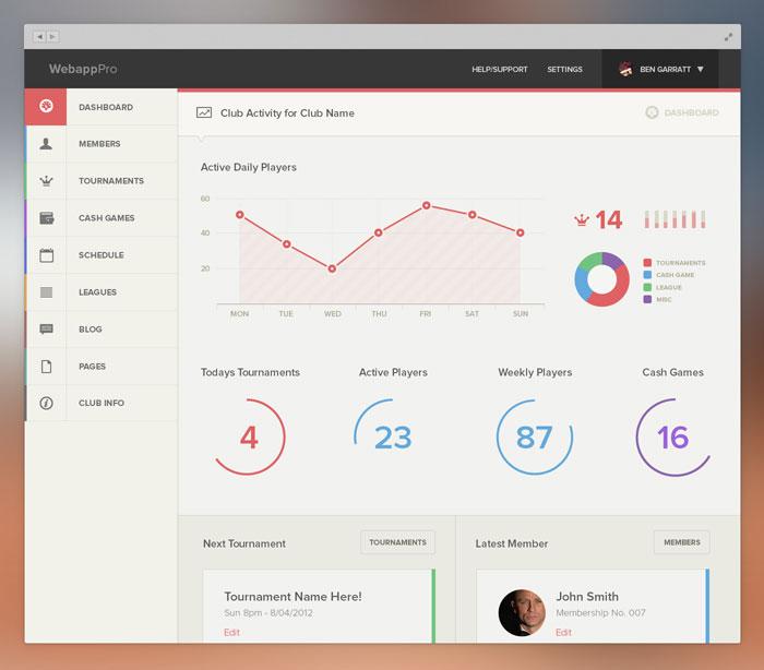 Webapp Dashboard