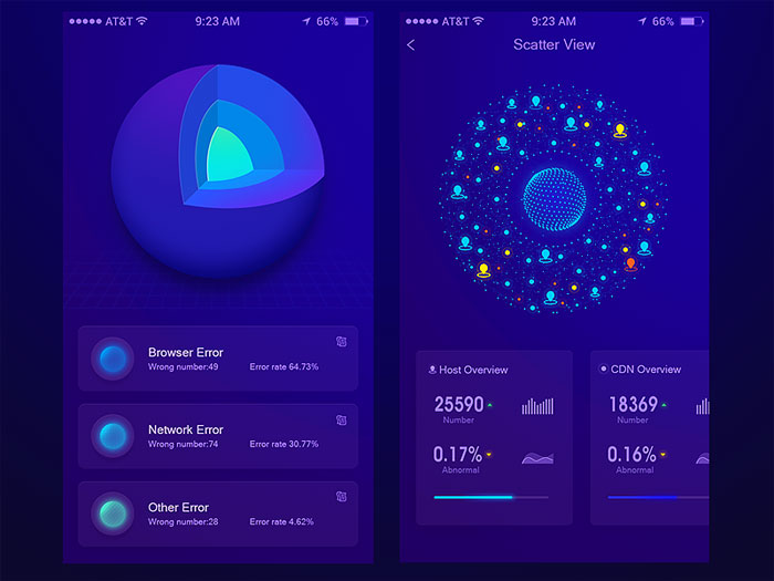 APP Data page design