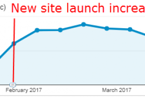 SEO効果を失わずにWebサイトのドメインを移行する方法!7ステップで超詳しく解説