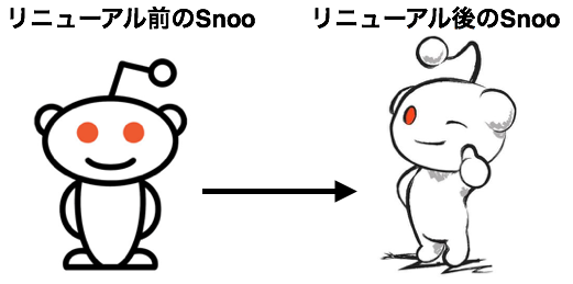 Before After Snoo