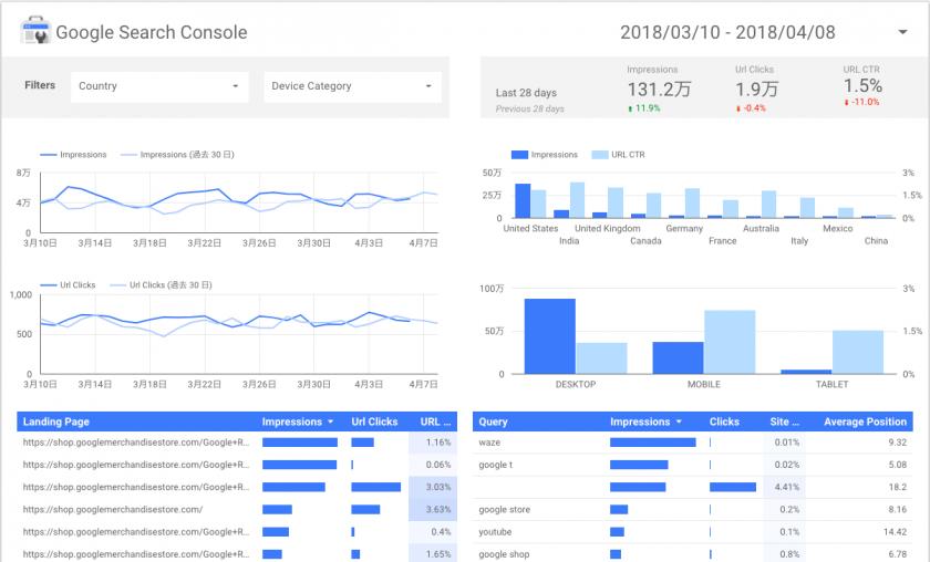 Search Console Report【Webサイトにおけるユーザー動向を可視化したい人向け】